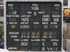 Cricket Scores